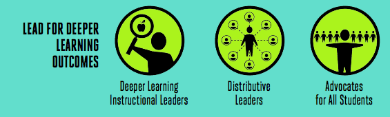 Deeper Learning, Lead for Outcomes